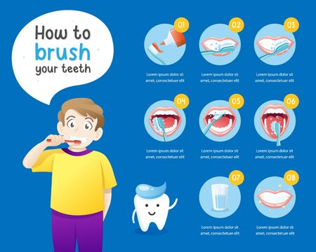 How to brush your teeth instruction. Health care concept info graphic. Vector cartoon dental info-graphics for kids with cute character