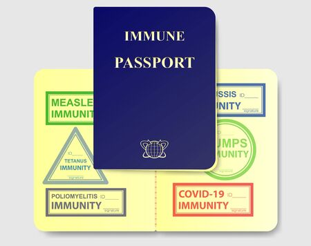 Concept sample of immune passport with stamps of immunity to coronavirus, Covid-19 virus and other diseases. No infectious disease Sars 2019 nCoV. Vector illustration Vectores
