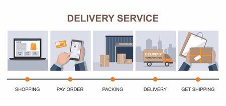 Delivery service Infographic. Business logistics, smart logistics technologies, commercial delivery service concept. Vector Çizim