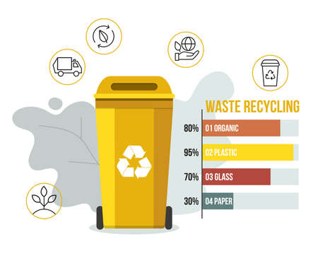Yellow rubbish bin for recycling different types of waste. Infographic template