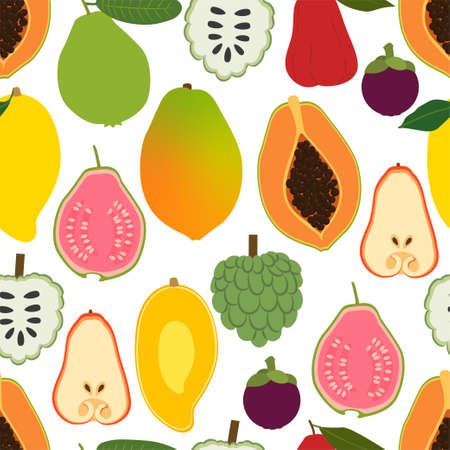 Fruit of Thailand: Mangosteen, Papaya, Mango, Chompu, Annona, Guava