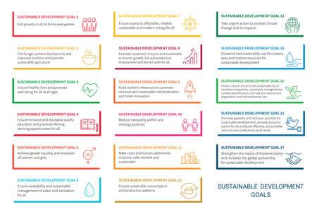 Sustainable Development Goals set design