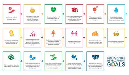 Icons Set .Sustainable Development Goals. Vector EPS. White background