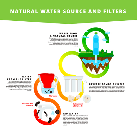 Infographics water and filters 向量圖像