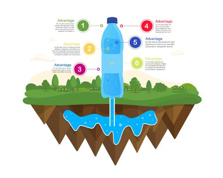 Fonte d'acqua naturale. Infografica di acqua Concetto di ecologia isolato su sfondo chiaro.