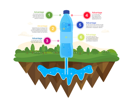 Natural water source.Water infographics Ecology concept isolated on plain background.