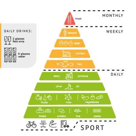 Infographic with fruits and vegetables composition. Classic food pyramid chart Illustration