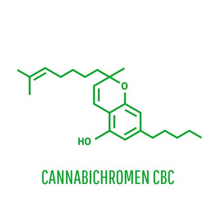 Cannabichromen CBC Vector illustration. Within the Cannabis plant, CBC occurs mainly as cannabichromenic acid Illustration