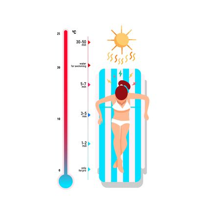 Top view of a young girl lying in a striped deck chair under the sun. Thermometer with temperature scale. Extreme heat concept