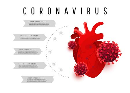 Coronavirus medical infographics with human heart organ text on white background. Pandemic concept. Covid 19 virus organ damage heart