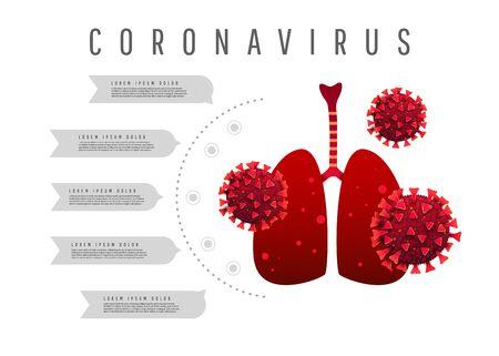 human lungs and coronavasur cells infection concept.  Corona Virus. Novel covid 19 coronavirus text. Иллюстрация