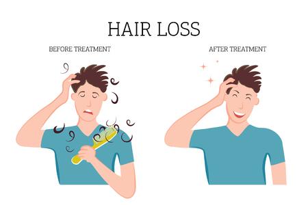 Schuppen auf der Kopfhaut stören die Person. Pilzerkrankungen der Haut, Dermatologie. Medizinisches Bannerkonzept der Krankheit vor und nach der Behandlung. Vektor-Illustration