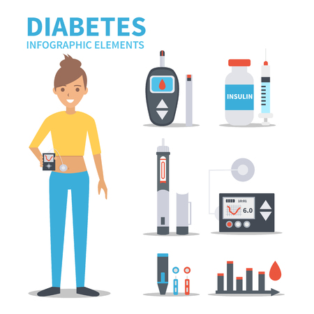 diabetes syringe: Vector diabetes infographic elements isolated on white background. Diabetes equipment icons set.