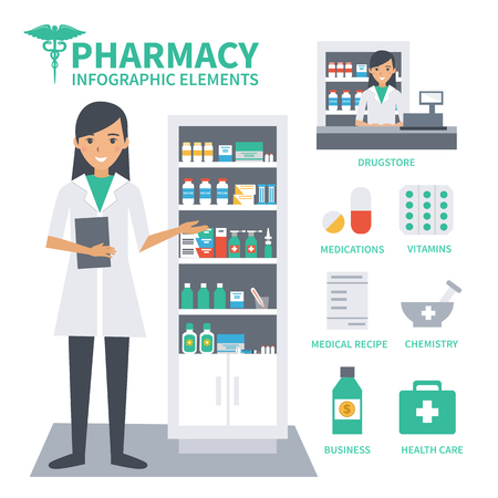 woman smile: Pharmacy vector infographic elements. Woman pharmacist shows medicaments on showcase. Pharmacy icons set. Illustration