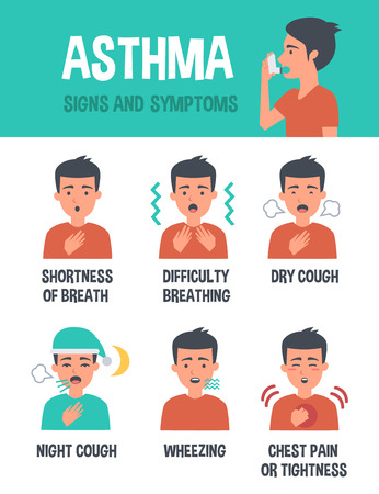cough: Asthma vector infographic. Asthma symptoms. Infographic elements.