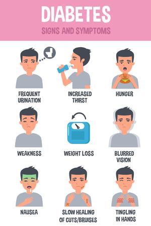 糖尿病のベクター インフォ グラフィック。糖尿病の症状です。インフォ グラフィックの要素。  イラスト・ベクター素材