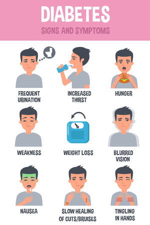 Diabetes vector infographic. Diabetes symptoms. Infographic elements.