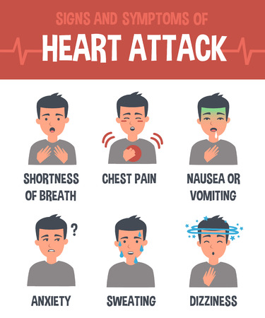 enfermedades del corazon: ataque al corazón vector de infografía. síntomas de ataque cardíaco. elementos de Infografía. Vectores