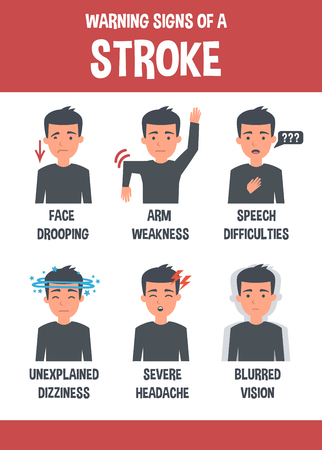 drooping: Stroke vector infographic. Stroke symptoms. Infographic elements. Illustration