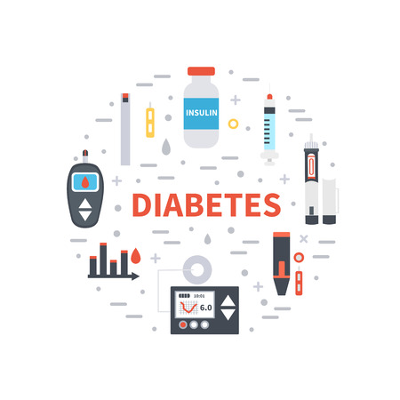 blood glucose: diabetes web banner on white background. Diabetes equipment icons set with text.