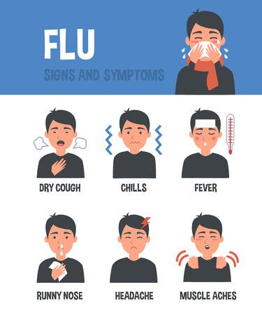 flat nose: Flu vector infographic. Flu symptoms. Infographic elements.