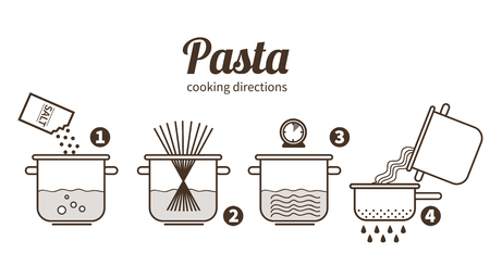 colander: Pasta cooking directions. Steps how to prepare pasta. Vector illustration.