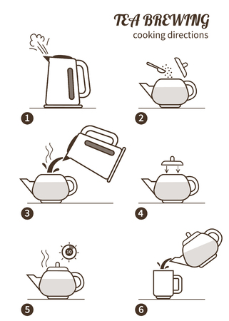 Té direcciones elaboración de la cerveza de cocina. Pasos cómo cocinar té. Foto de archivo - 67975041