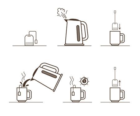 Theezakje brouwen koken richtingen. Stappen hoe koken thee.