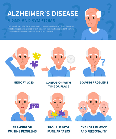 Alzheimers disease vector infographic about signs and symptoms.