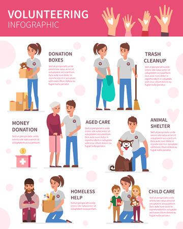 pobreza: Voluntariado infografía. Los voluntarios en el trabajo. Vector ilustración del concepto.
