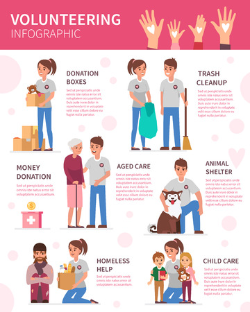 aid: Volunteering infographic. Volunteers at work. Vector concept illustration.