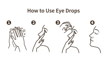 Instructies voor het gebruik van oogdruppels. Vector illustratie.