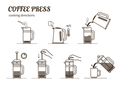 Coffee brewing cooking directions. Steps how to cooking tea. Vector illustration.
