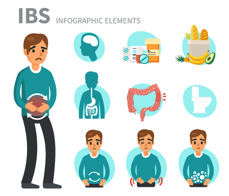 Irritable bowel syndrome concept design for web banners,infographics. IBS signs and symptoms set. Flat style vector illustration.