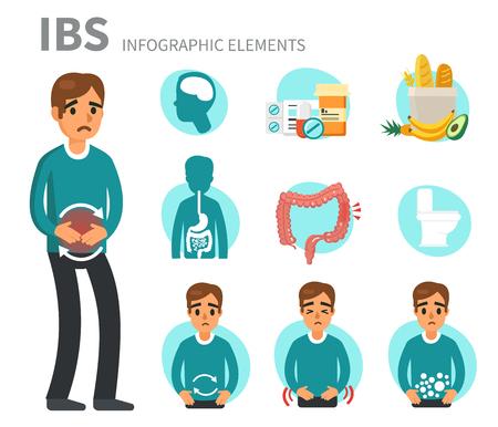 Prikkelbare darm syndroom conceptontwerp voor webbanners, infographics. IBS-tekenen en symptomen ingesteld. Vlakke stijl vectorillustratie.