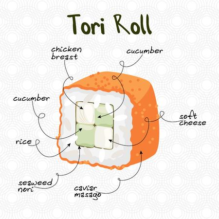 Vector illustration of a Japanese sushi Tori Roll with signed ingredients on a light background with circular ornament