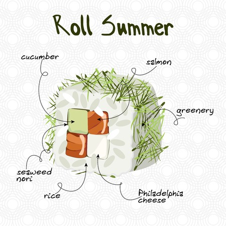 Vector illustration of a Japanese Roll Summer with signed ingredients on a light background with circular ornament