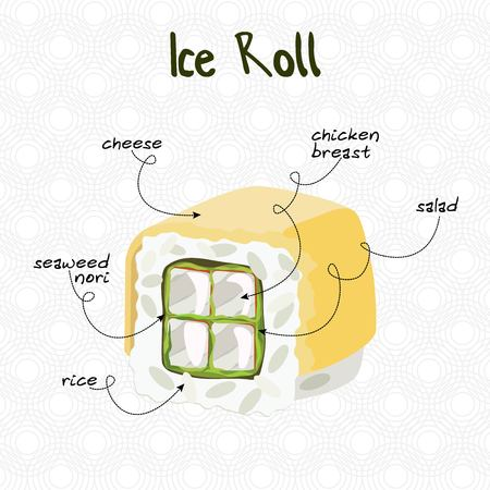 Vector illustration of a Japanese sushi Ice Roll with signed ingredients on a light background with circular ornament