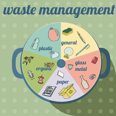 vector illustration of waste management  icons illustration