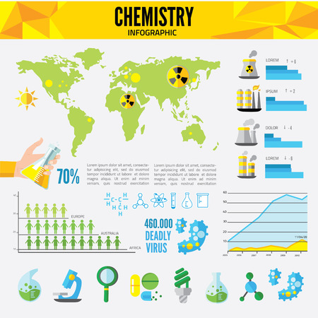 chemistry formula: Chemistry infographic