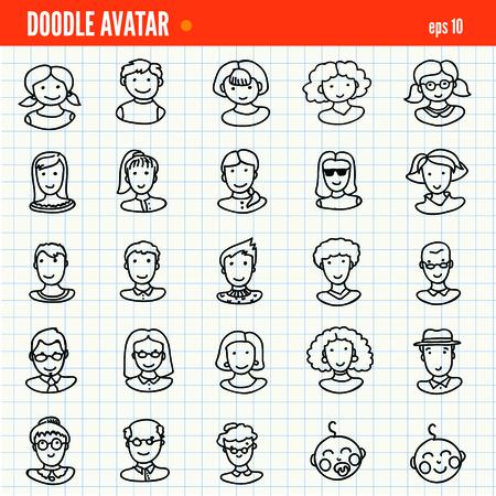userpic: Cartoon vector set. Doodle avatar vector userpic