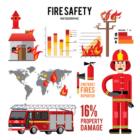 Firefighter and icons . Fire truck on fire infographic. Flat style illustration
