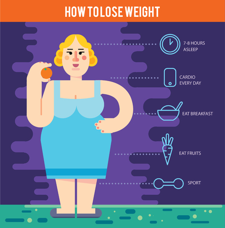 bad diet: Infographic about lose weight with  heavy woman. Diet.  Healthy lifestyle and bad habits. Vector flat illustrations