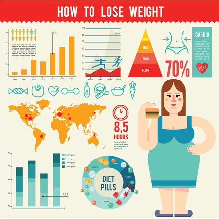 bad diet: diet infographic, healthy lifestyle, healthy Eating. Infographic about lose weight with  heavy woman. Diet.  Healthy lifestyle and bad habits. Vector flat illustrations Illustration