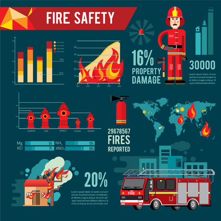 brigade: Firefighters, vehicles, equipment and fire brigade collection set. Vector infographic. Fire department flat icons composition banner with facilities equipment and fireman holding safety tips abstract vector illustration