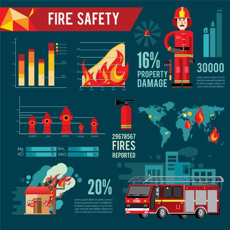 Los bomberos, vehículos, equipo y equipo de recogida de bomberos. infografía vector. departamento de bomberos iconos composición plana pancarta con el equipo y las instalaciones de celebración de los bomberos consejos de seguridad ilustración vectorial abstracto