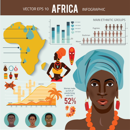 Africa - infographics with data icons, elements and illustrations.  background with african woman and baby