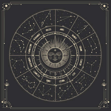 Vector illustration set of moon phases. Different stages of moonlight activity in vintage engraving style. Zodiac Signs Vektoros illusztráció