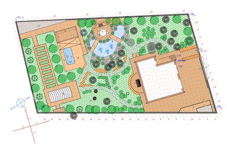 proyecto de paisajismo en la planificación de un jardín privado