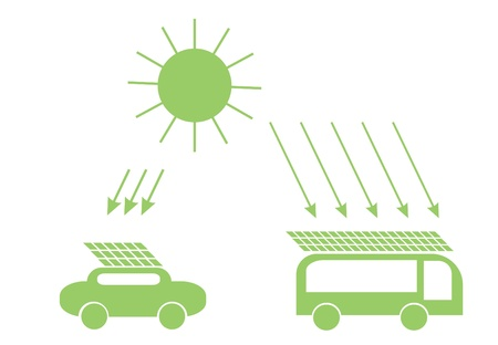 Solar power and economy systems Vector